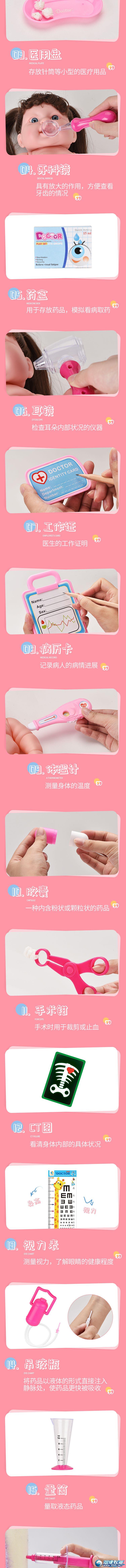 粤祺玩具厂-(4777-133)-医疗箱玩具-中文详情页_02.jpg